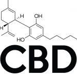 CBD Symbol in chemistry